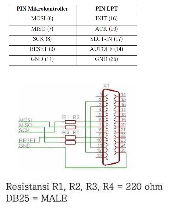 robotik  u0026 microcontroller project